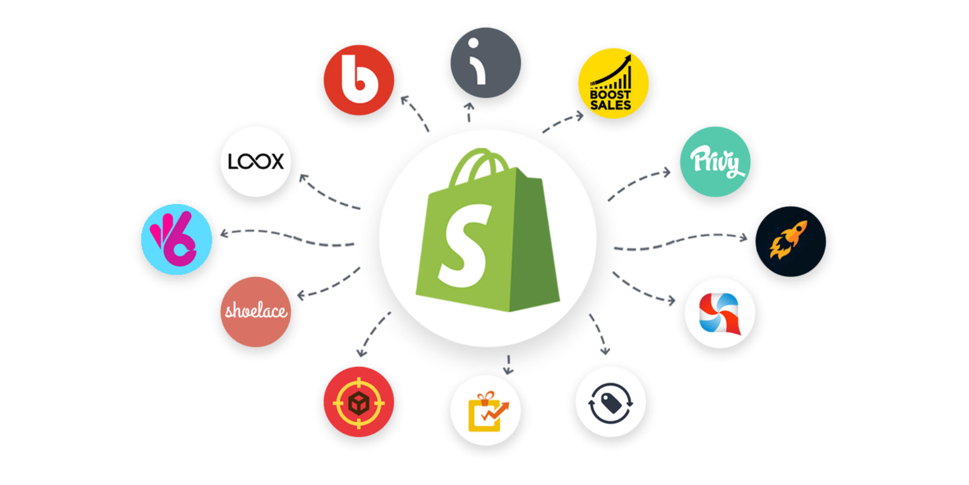 The 5 Best Shopify Apps For Businesses